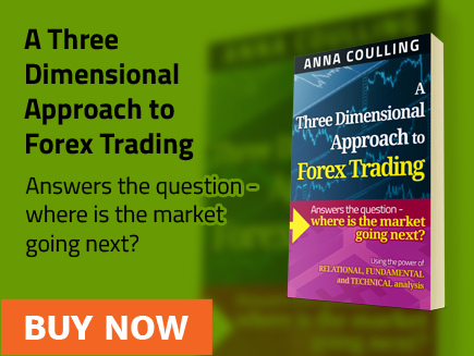 Anna coulling forex webinar