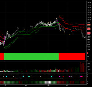 wti december oil futures on the daily chart