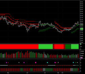 usd vs jpy on the daily chart