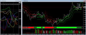euro dollar daily chart
