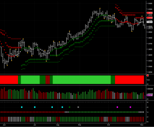 gbp/usd daily chart for cable