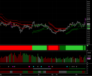 dollar yen bullish on the daily chart