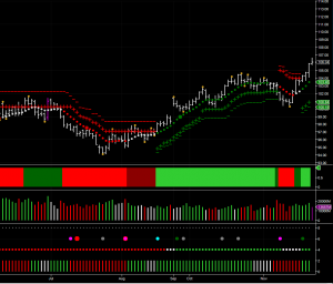 euro vs yen daily chart