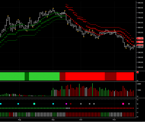 soybean futures price prediction on the daily chart