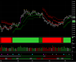 hg futures chart forecast and analysis