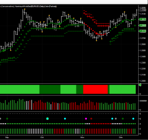 trading software chart