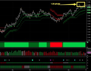 forex analysis