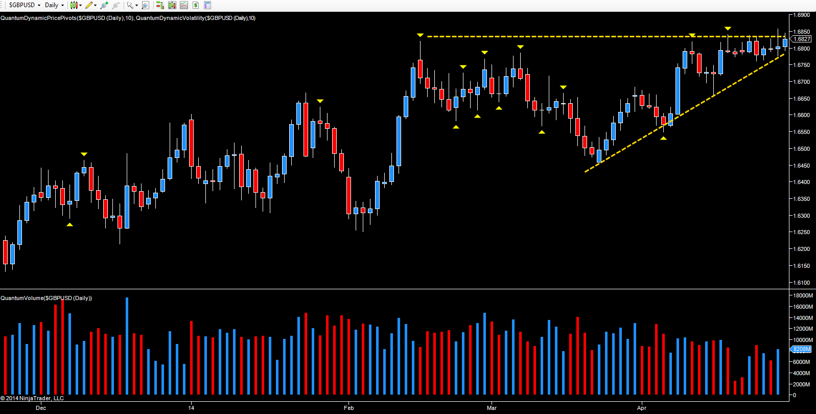 GBP_USD_daily_chart