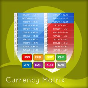 currency-matrix