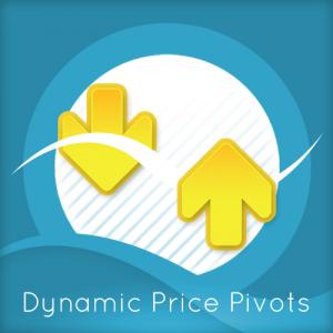 dynamic-price-pivots