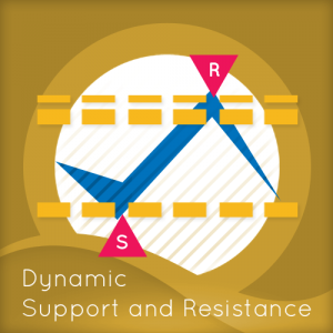 dynamic-support-and-resistance
