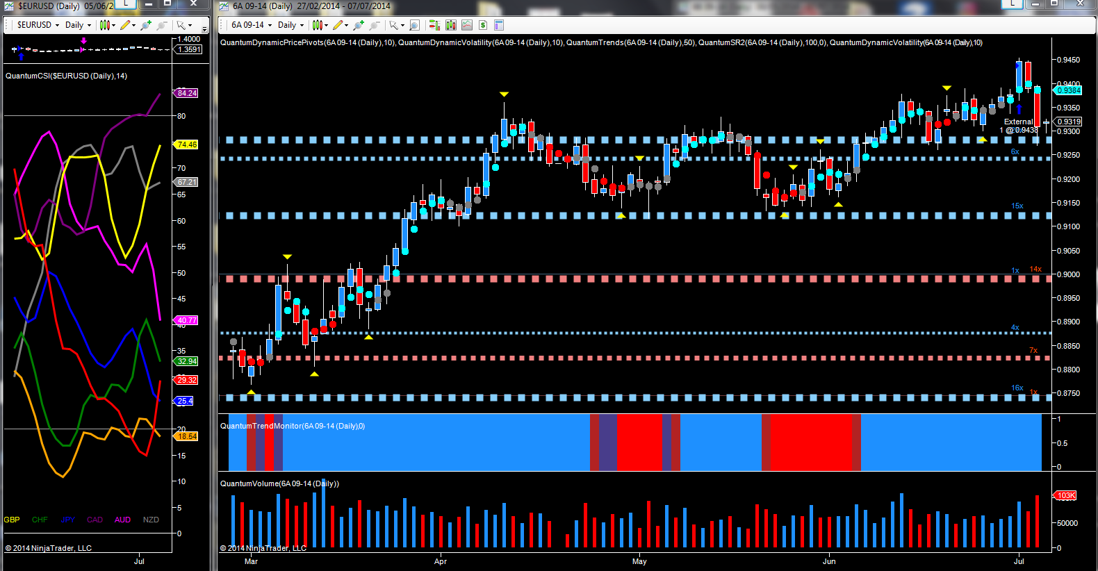 AUD_USD_daily_chart_with_CSI