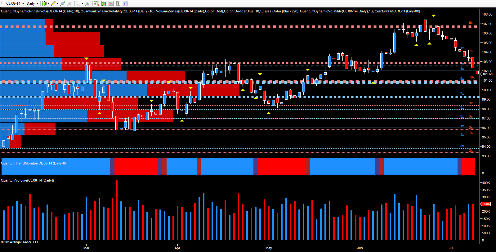 Oil_prices_daily_chart_WTI_bearish