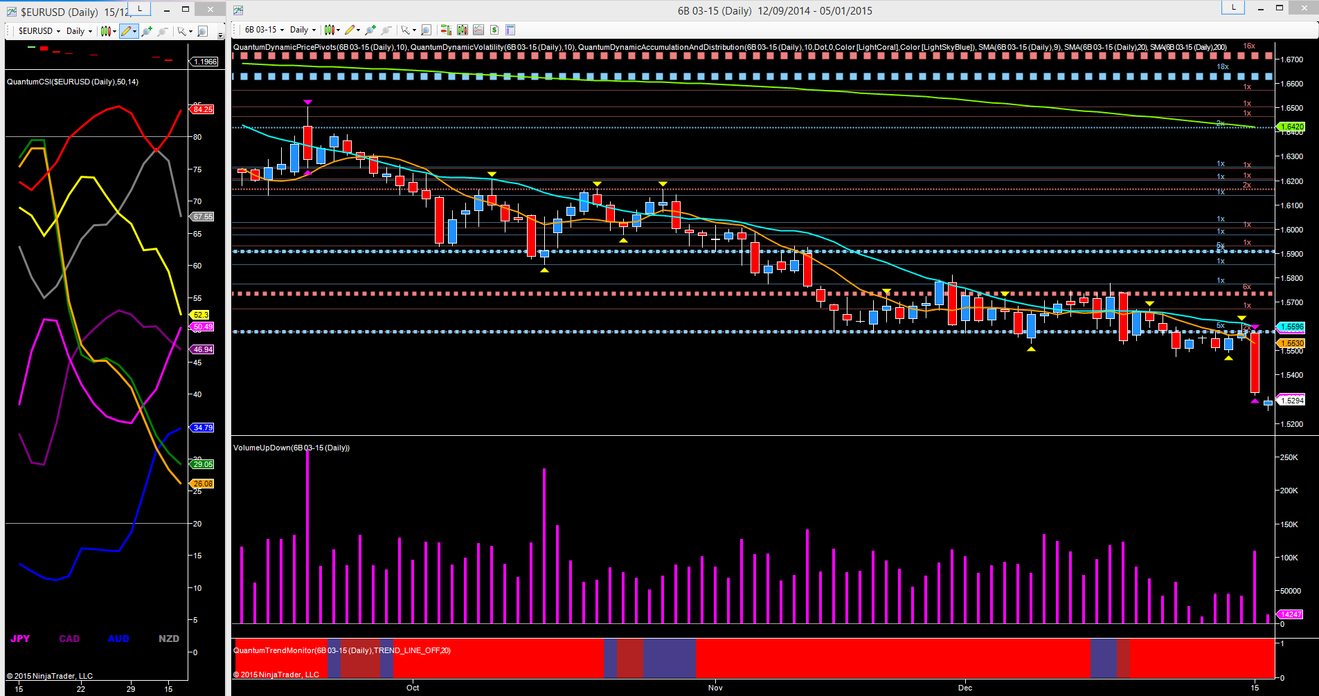 GBP_USD_daily_with_csi
