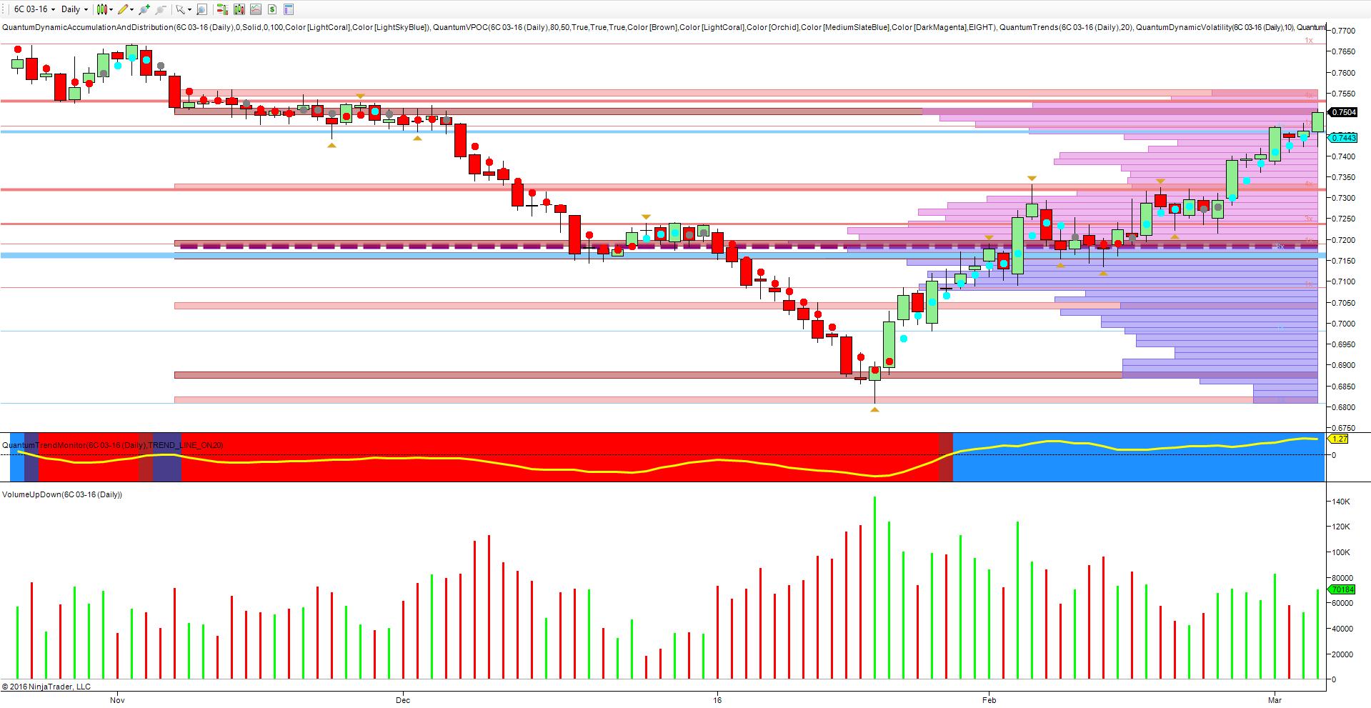 CADUSD_chart