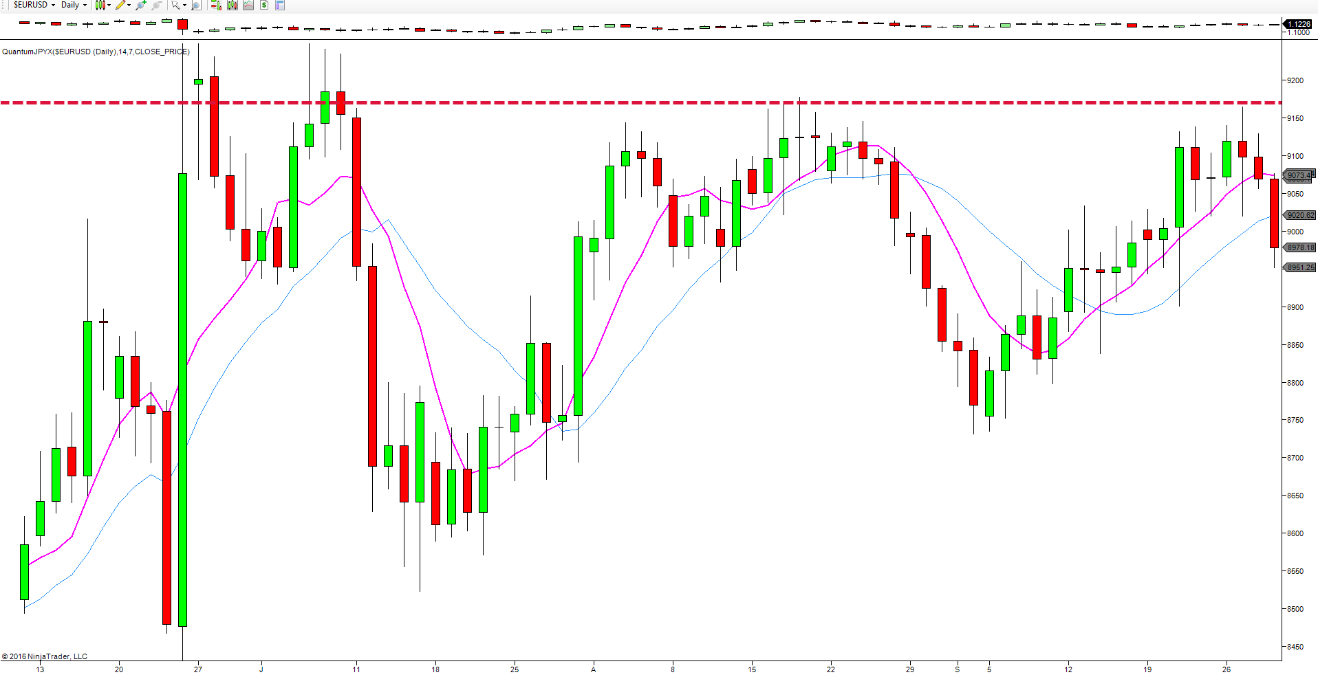 yen_index_29_9