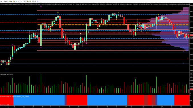 yen/usd daily chart