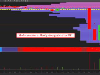 5m chart GBPUSD
