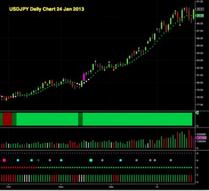 241 forex trading system