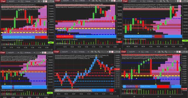 Forex trading using volume price analysis pdf