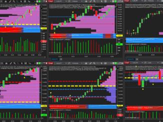 MT5 indicators | Anna Coulling